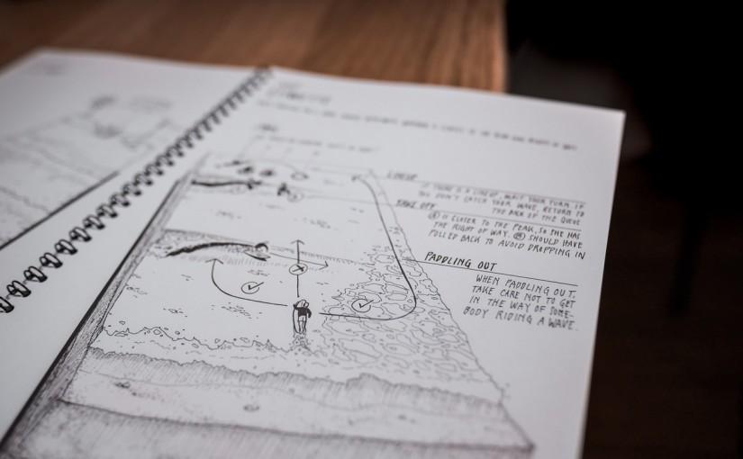 SURF ETIQUETTE – Vorfahrtsregeln