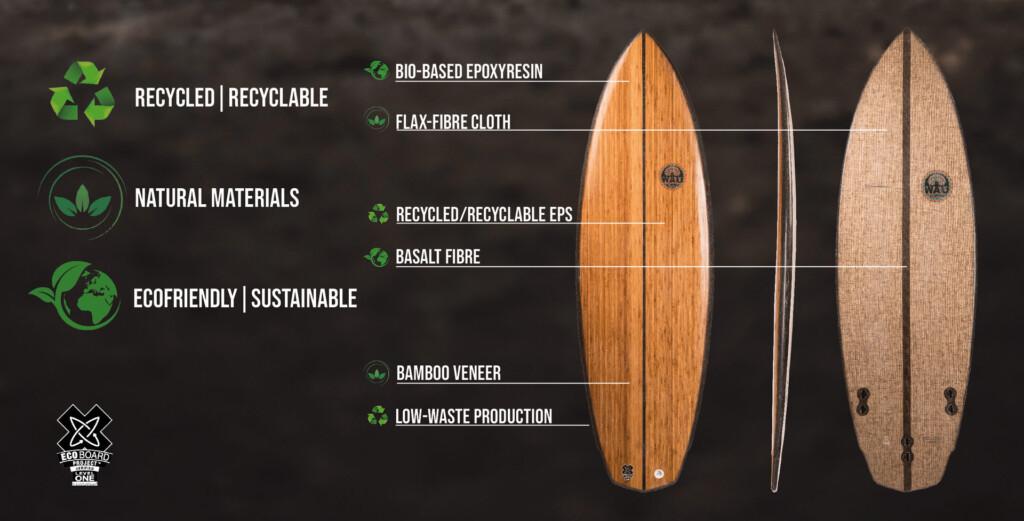 WAU ECO Surfboards